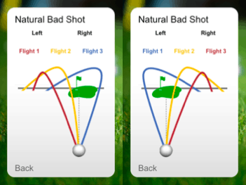 Types of slice golf shots that you may experience. For LH and RH golfers.