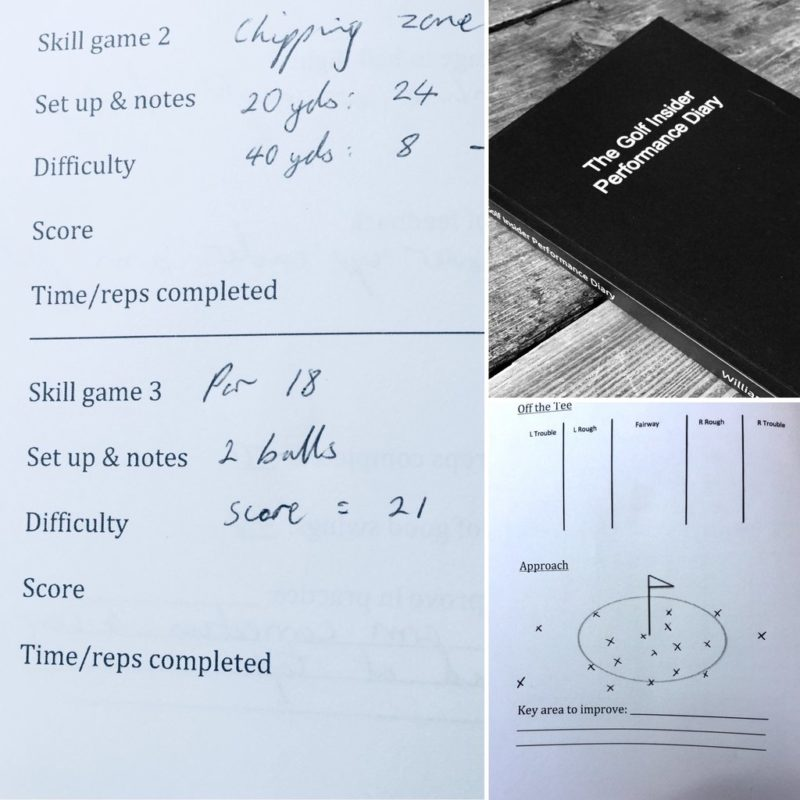 Keep a note of your skills games each week for golf chipping. The Golf Insider Performance Diary makes it easy to keep track of your skills games set up and scores. Keep playing these each week and you scores will lower.
