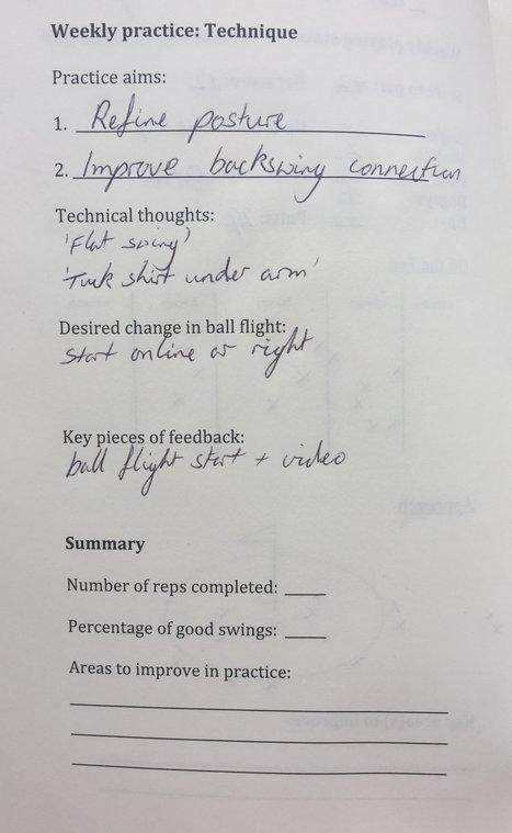 golf journal tech practice