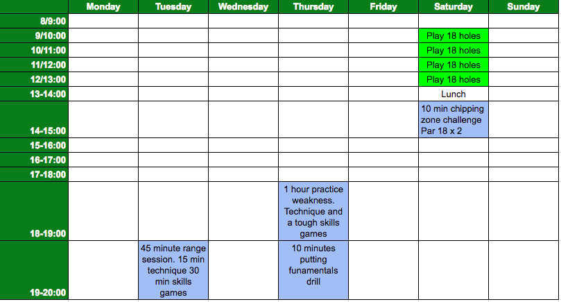 A golf practice routine for players who have 3 hours free a week.
