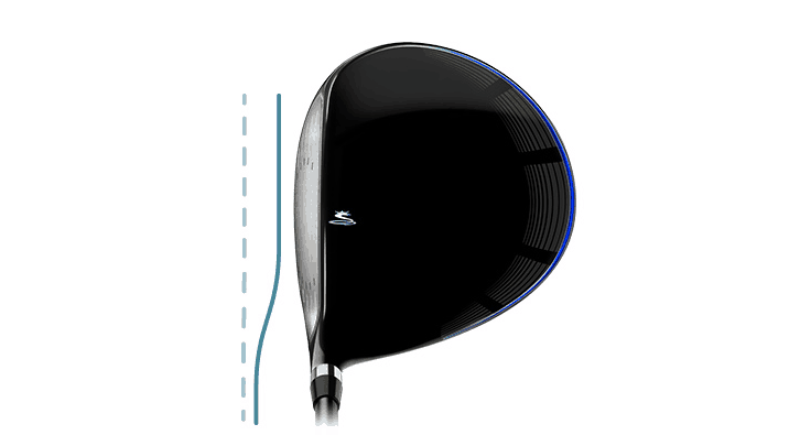 offset driver pictured from above.