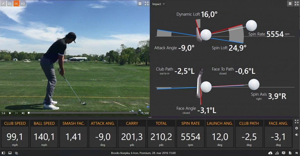 golf impact position stats for Brooks Koepka