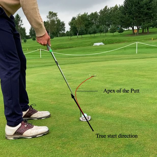 putting tips understanding break line of putt