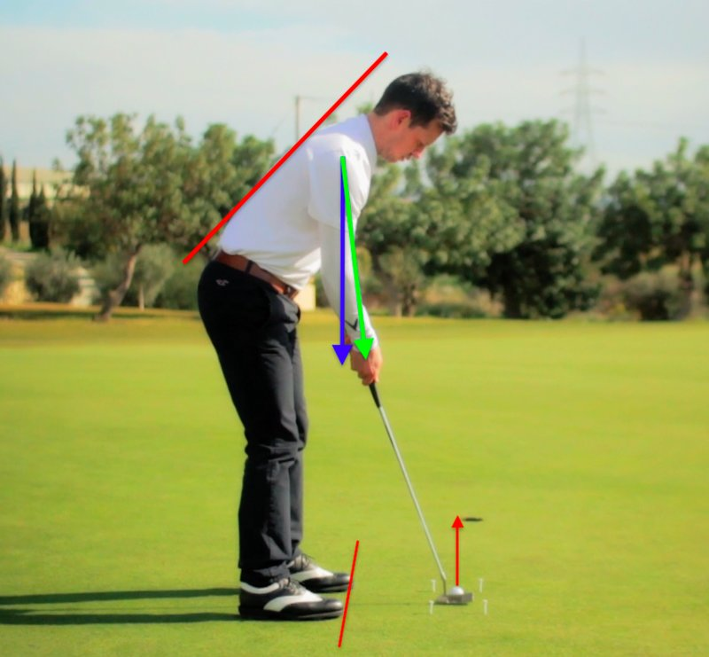 how to putt posture over the golf ball