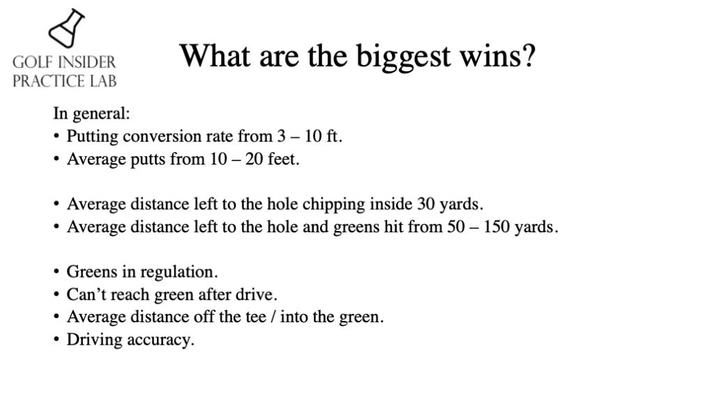 golf practice secrets easy wins