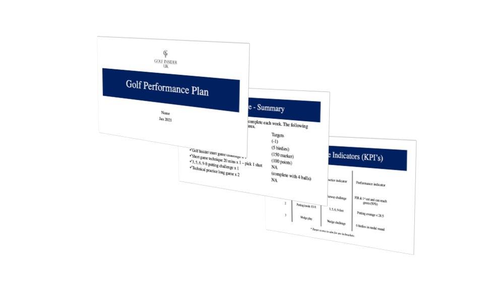 Performance Coaching header