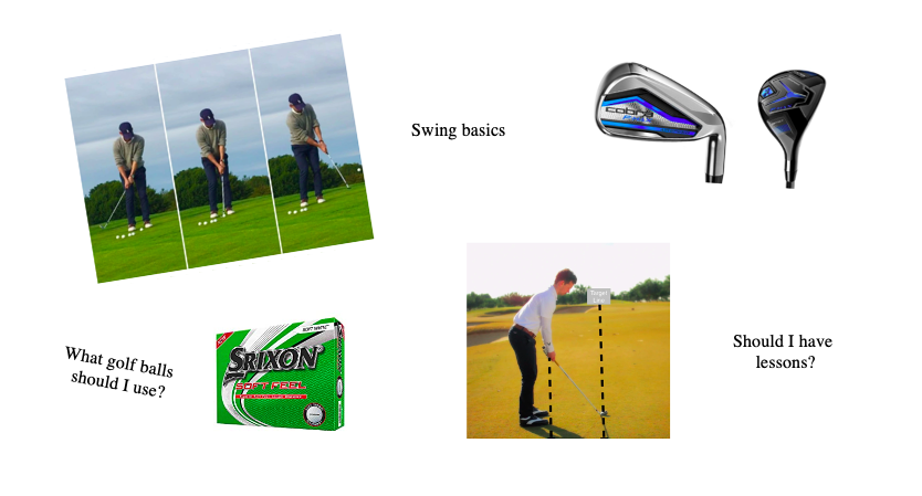 how to play golf header with golf tips for beginners