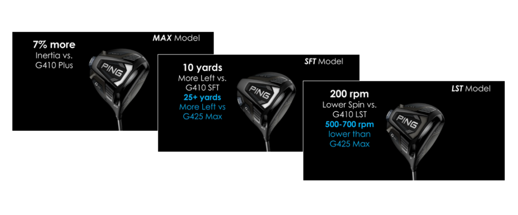 Ping G425 driver comparison of models