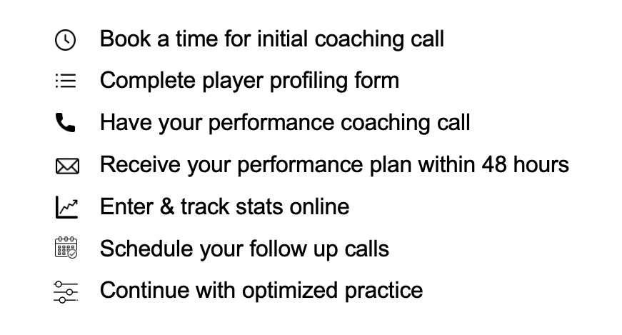 Golf Insider performance coaching process